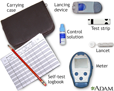Monitoring blood glucose - Series